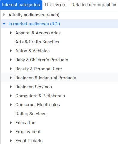 In-market audiences in Google Ads
